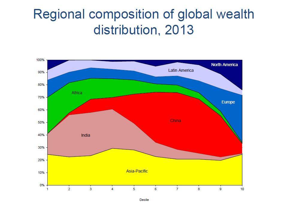globalwealth