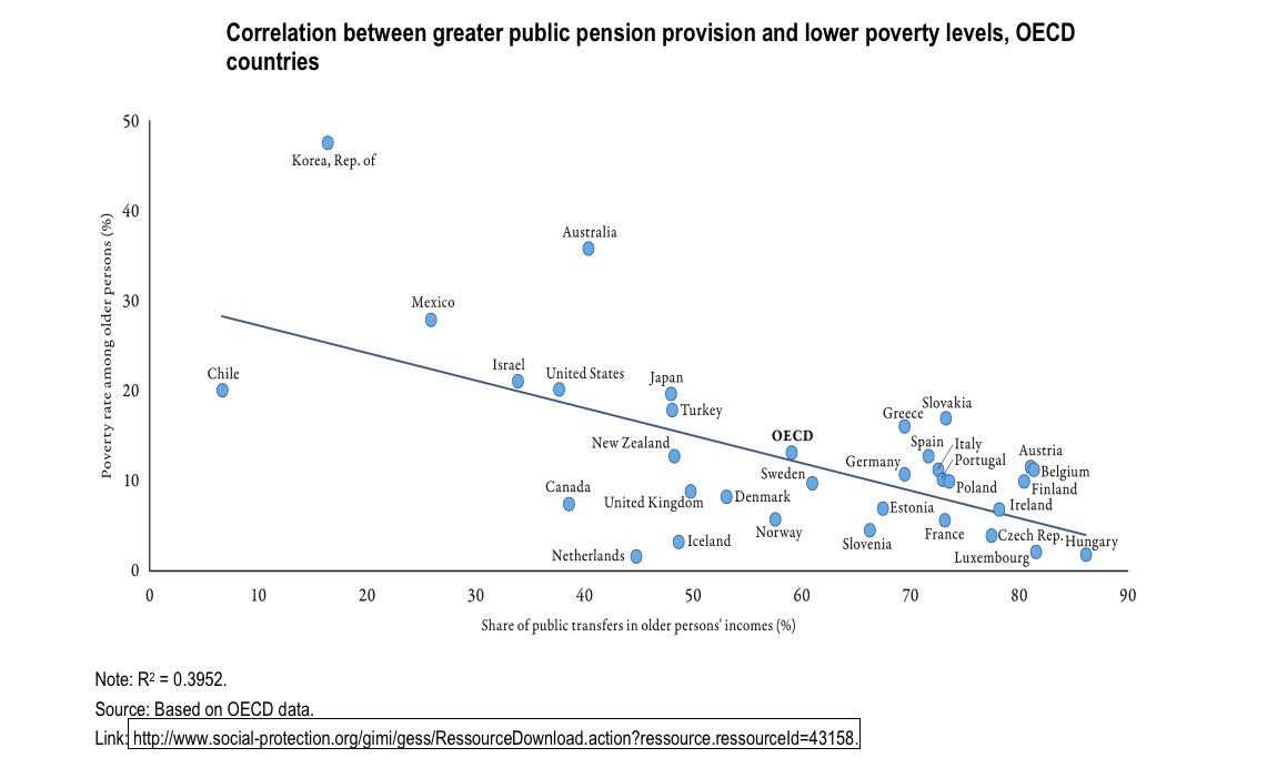 pension-poverty